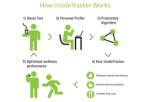 inside tracker 2